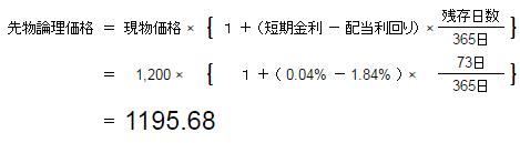 先物論理価格-計算例